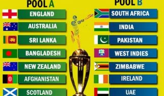World Cup 2015 Squads