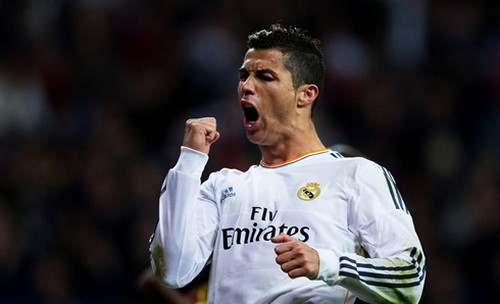 Top 10 Goals Scored By Cristiano Ronaldo in His Entire Career